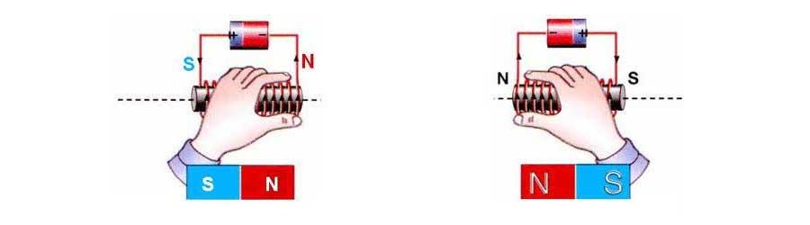 ما هو المغناطيس؟